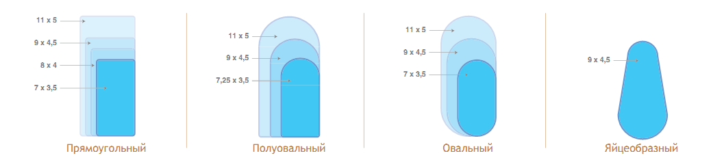 Форма PPP бассейнов