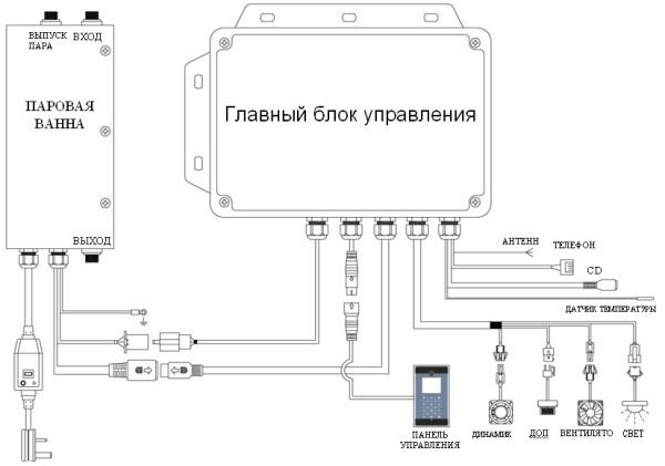 Схема парогенератора душевой кабины фото 667